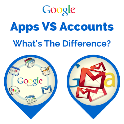What is the difference between Google Apps and Google Accounts